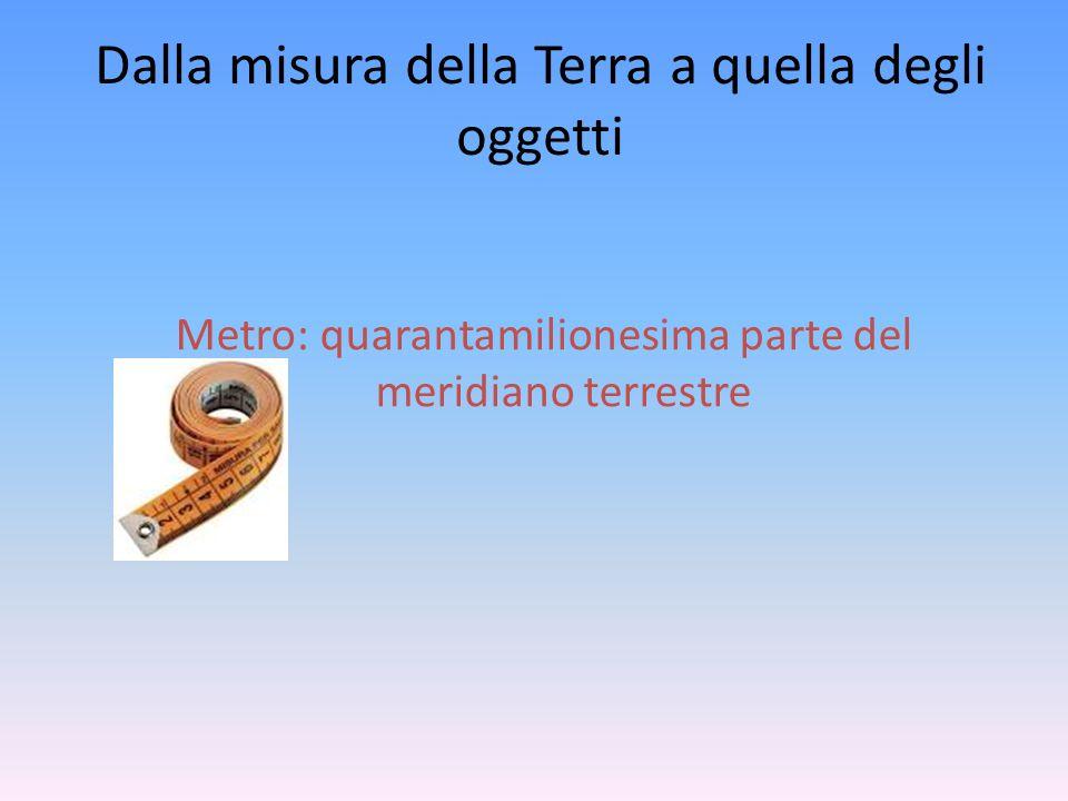 Dalla misura della Terra a quella degli oggetti Metro: quarantamilionesima parte del meridiano terrestre