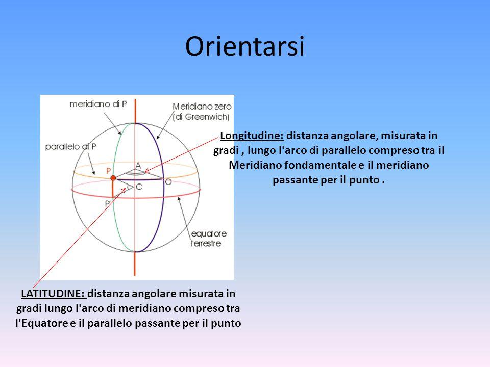 Orientarsi LATITUDINE: distanza angolare misurata in gradi lungo l arco di meridiano compreso tra l Equatore e il parallelo passante per il punto Longitudine: distanza angolare, misurata in gradi, lungo l arco di parallelo compreso tra il Meridiano fondamentale e il meridiano passante per il punto.