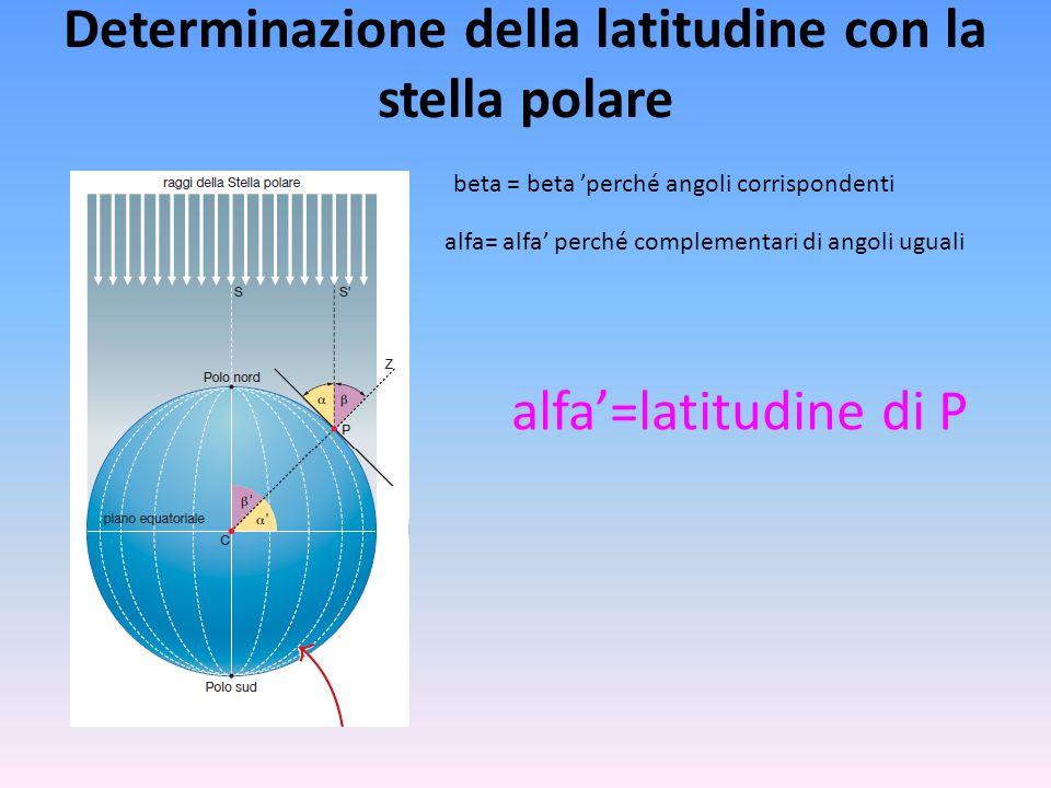 Determinazione della latitudine con la stella polare alfa= alfa' perché complementari di angoli uguali beta = beta 'perché angoli corrispondenti alfa'=latitudine di P