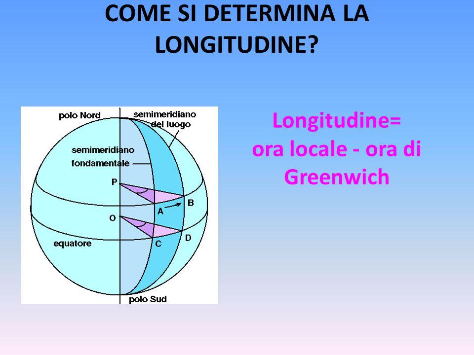 COME SI DETERMINA LA LONGITUDINE? Longitudine= ora locale - ora di Greenwich