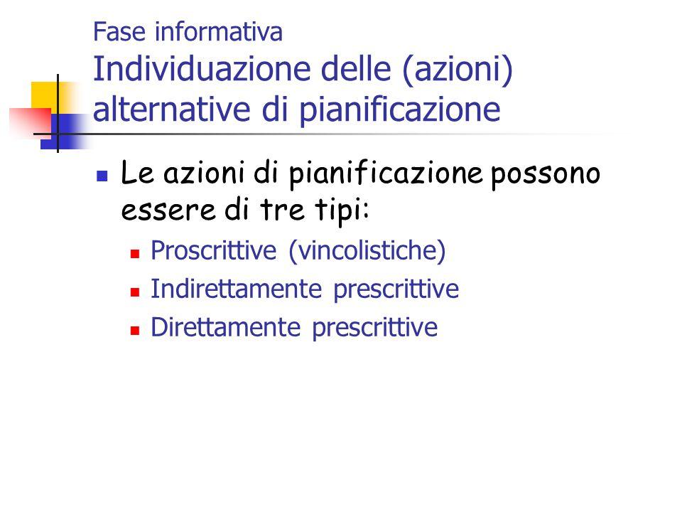 Fase informativa Individuazione delle (azioni) alternative di pianificazione Le azioni di pianificazione possono essere di tre tipi: Proscrittive (vincolistiche) Indirettamente prescrittive Direttamente prescrittive