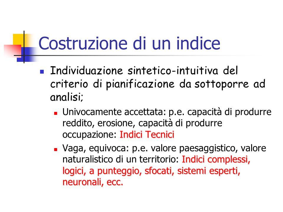 Costruzione di un indice Individuazione sintetico-intuitiva del criterio di pianificazione da sottoporre ad analisi; Indici Tecnici Univocamente accettata: p.e.