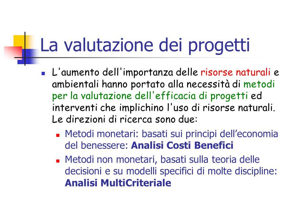La valutazione dei progetti L aumento dell importanza delle risorse naturali e ambientali hanno portato alla necessità di metodi per la valutazione dell efficacia di progetti ed interventi che implichino l uso di risorse naturali.