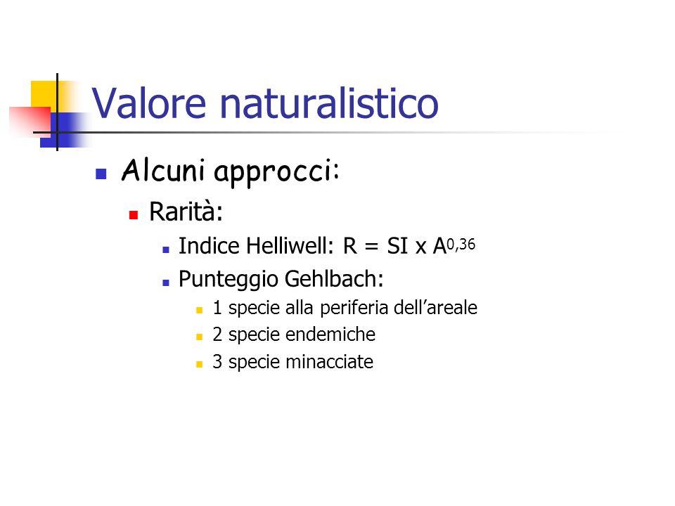 Valore naturalistico Alcuni approcci: Rarità: Indice Helliwell: R = SI x A 0,36 Punteggio Gehlbach: 1 specie alla periferia dell'areale 2 specie endemiche 3 specie minacciate
