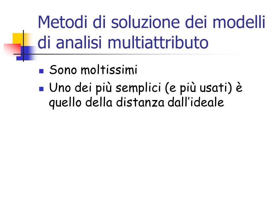 Metodi di soluzione dei modelli di analisi multiattributo Sono moltissimi Uno dei più semplici (e più usati) è quello della distanza dall'ideale