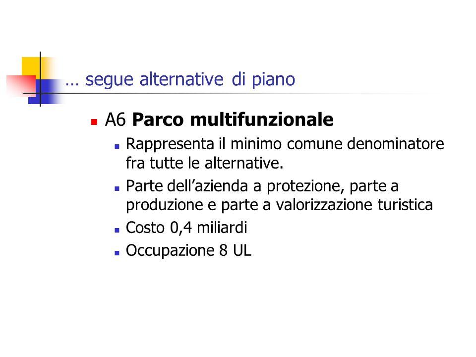 … segue alternative di piano A6 Parco multifunzionale Rappresenta il minimo comune denominatore fra tutte le alternative.