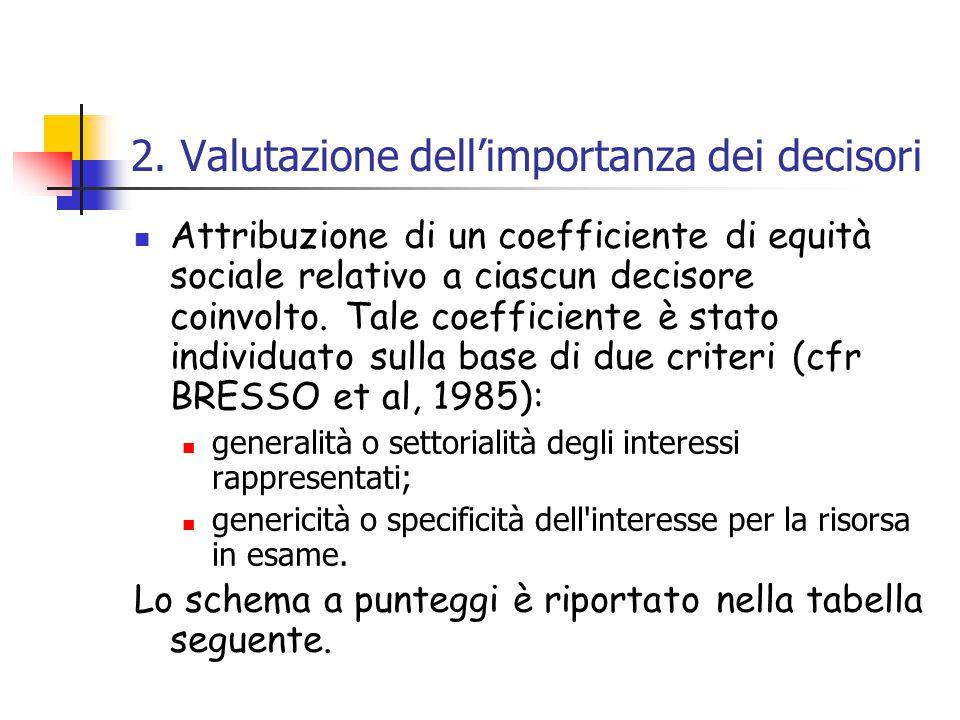 2. Valutazione dell'importanza dei decisori Attribuzione di un coefficiente di equità sociale relativo a ciascun decisore coinvolto. Tale coefficiente