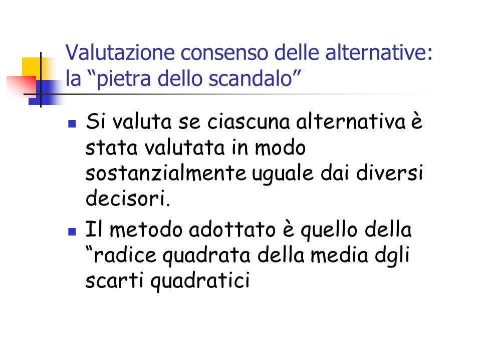 Valutazione consenso delle alternative: la pietra dello scandalo Si valuta se ciascuna alternativa è stata valutata in modo sostanzialmente uguale dai diversi decisori.