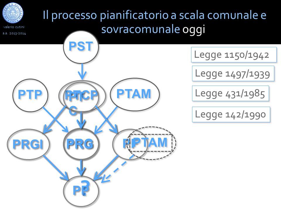 valerio cutini Il processo pianificatorio a scala comunale e sovracomunale oggi a.a. 2013-2014 Legge 1150/1942 Legge 1497/1939 PTP PTAM PST Legge 431/