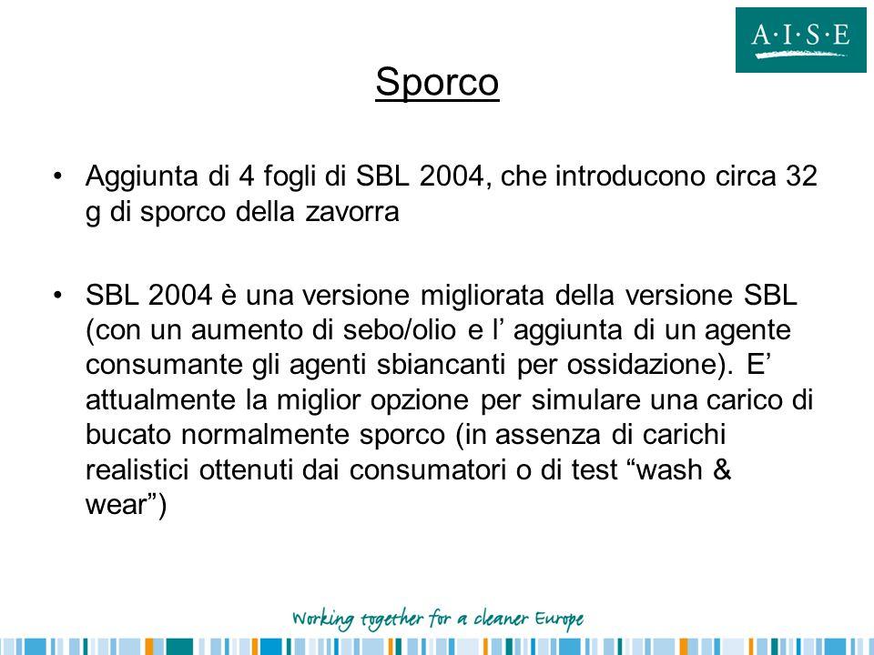 Sporco Aggiunta di 4 fogli di SBL 2004, che introducono circa 32 g di sporco della zavorra SBL 2004 è una versione migliorata della versione SBL (con un aumento di sebo/olio e l' aggiunta di un agente consumante gli agenti sbiancanti per ossidazione).