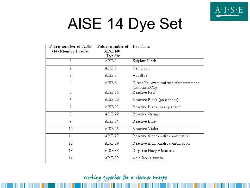 AISE 14 Dye Set