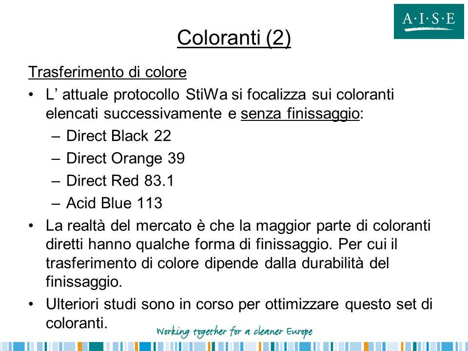 Coloranti (2) Trasferimento di colore L' attuale protocollo StiWa si focalizza sui coloranti elencati successivamente e senza finissaggio: –Direct Black 22 –Direct Orange 39 –Direct Red 83.1 –Acid Blue 113 La realtà del mercato è che la maggior parte di coloranti diretti hanno qualche forma di finissaggio.