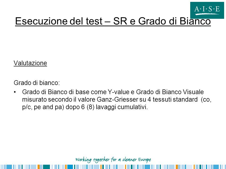 Esecuzione del test – SR e Grado di Bianco Valutazione Grado di bianco: Grado di Bianco di base come Y-value e Grado di Bianco Visuale misurato secondo il valore Ganz-Griesser su 4 tessuti standard (co, p/c, pe and pa) dopo 6 (8) lavaggi cumulativi.