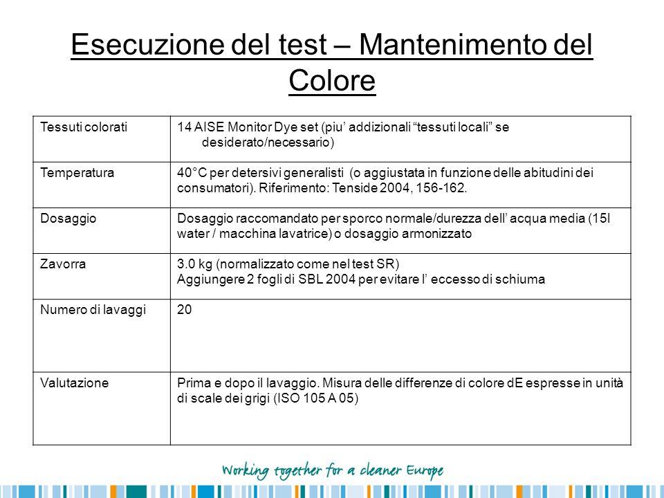 Esecuzione del test – Mantenimento del Colore Tessuti colorati14 AISE Monitor Dye set (piu' addizionali tessuti locali se desiderato/necessario) Temperatura40°C per detersivi generalisti (o aggiustata in funzione delle abitudini dei consumatori).