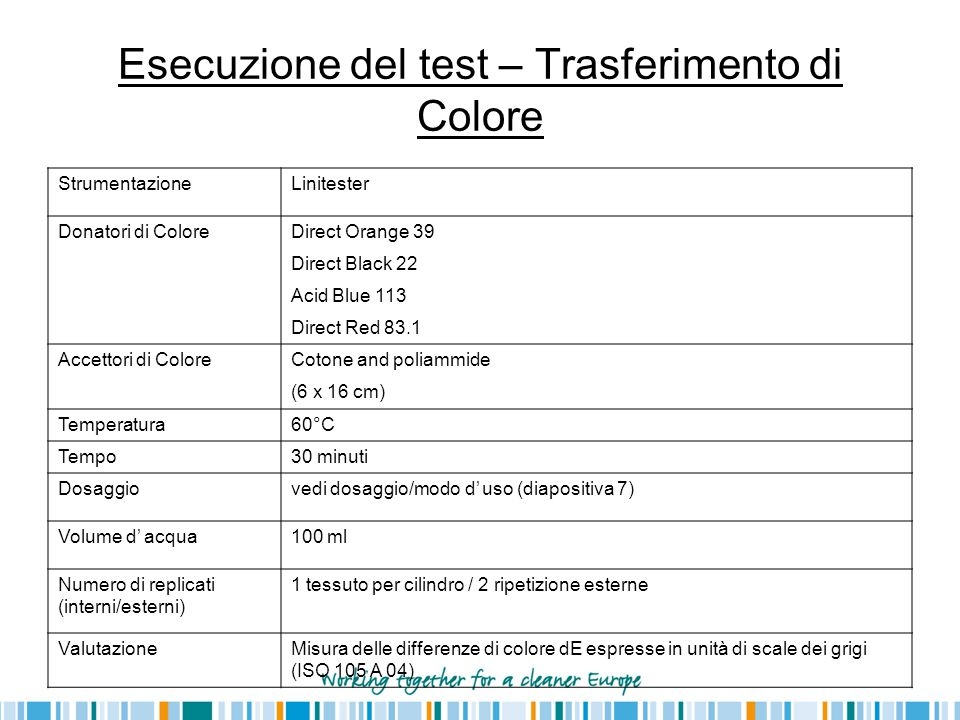 Esecuzione del test – Trasferimento di Colore StrumentazioneLinitester Donatori di ColoreDirect Orange 39 Direct Black 22 Acid Blue 113 Direct Red 83.