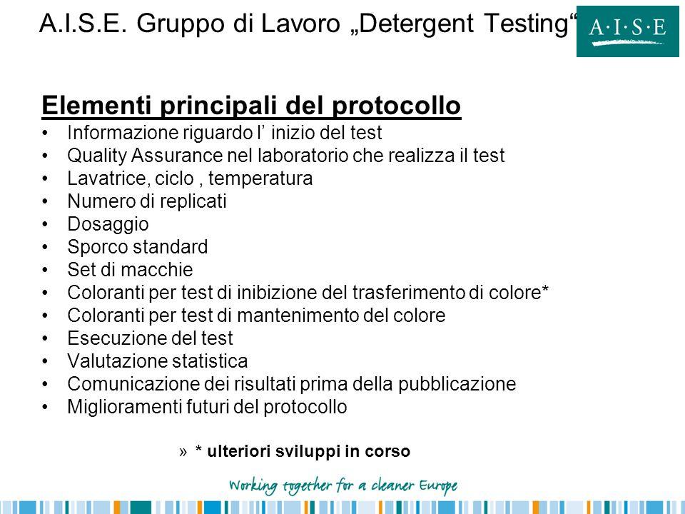 Elementi principali del protocollo Informazione riguardo l' inizio del test Quality Assurance nel laboratorio che realizza il test Lavatrice, ciclo, t