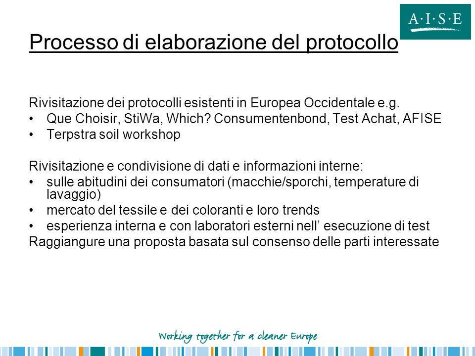 Processo di elaborazione del protocollo Rivisitazione dei protocolli esistenti in Europea Occidentale e.g. Que Choisir, StiWa, Which? Consumentenbond,