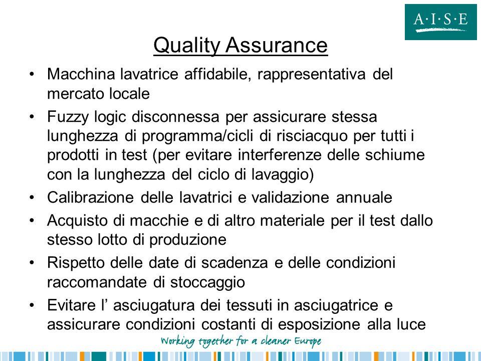 Quality Assurance Macchina lavatrice affidabile, rappresentativa del mercato locale Fuzzy logic disconnessa per assicurare stessa lunghezza di program