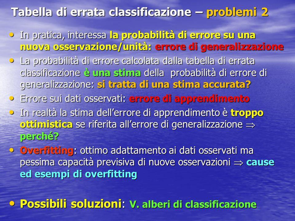 Tabella di errata classificazione – problemi 2 In pratica, interessa la probabilità di errore su una nuova osservazione/unità: errore di generalizzazione In pratica, interessa la probabilità di errore su una nuova osservazione/unità: errore di generalizzazione La probabilità di errore calcolata dalla tabella di errata classificazione è una stima della probabilità di errore di generalizzazione: si tratta di una stima accurata.