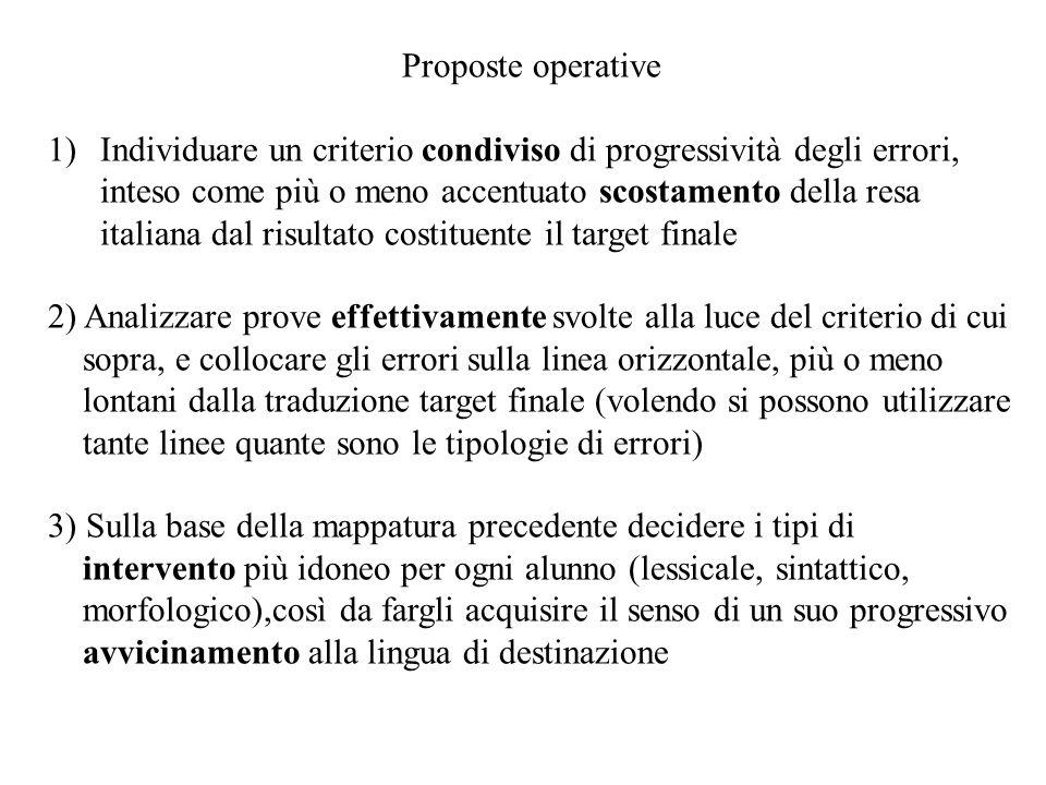 Proposte operative 1)Individuare un criterio condiviso di progressività degli errori, inteso come più o meno accentuato scostamento della resa italian