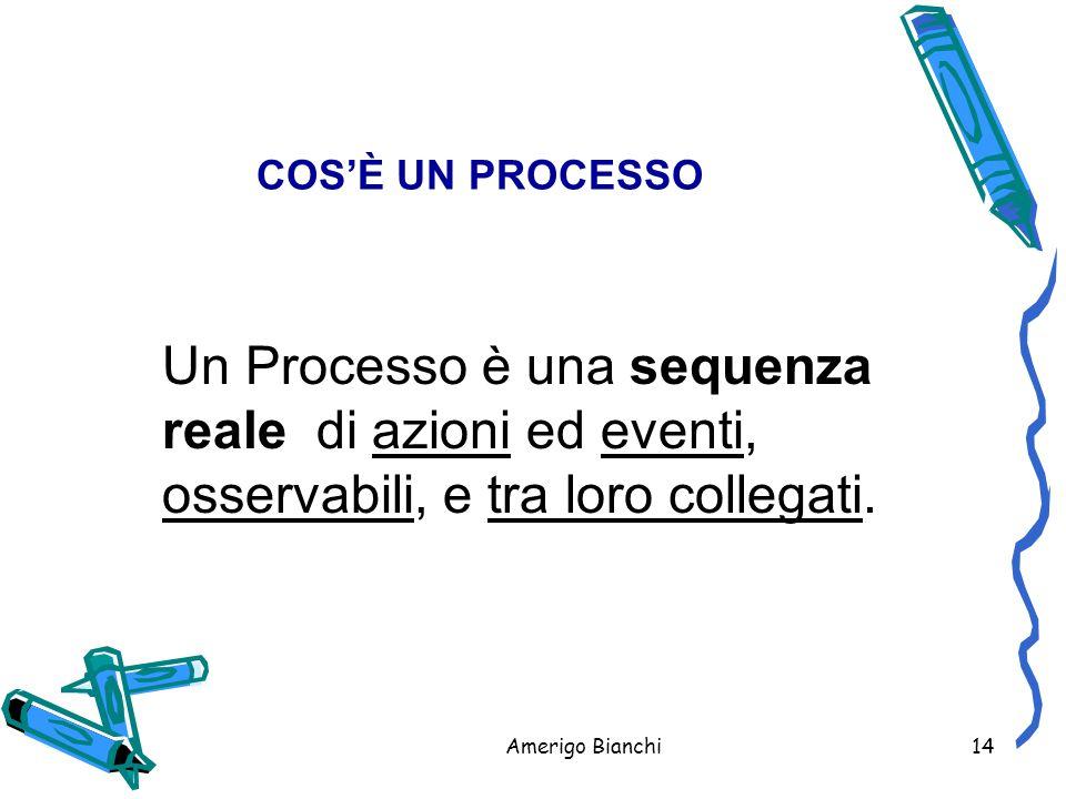 Amerigo Bianchi14 COS'È UN PROCESSO Un Processo è una sequenza reale di azioni ed eventi, osservabili, e tra loro collegati.