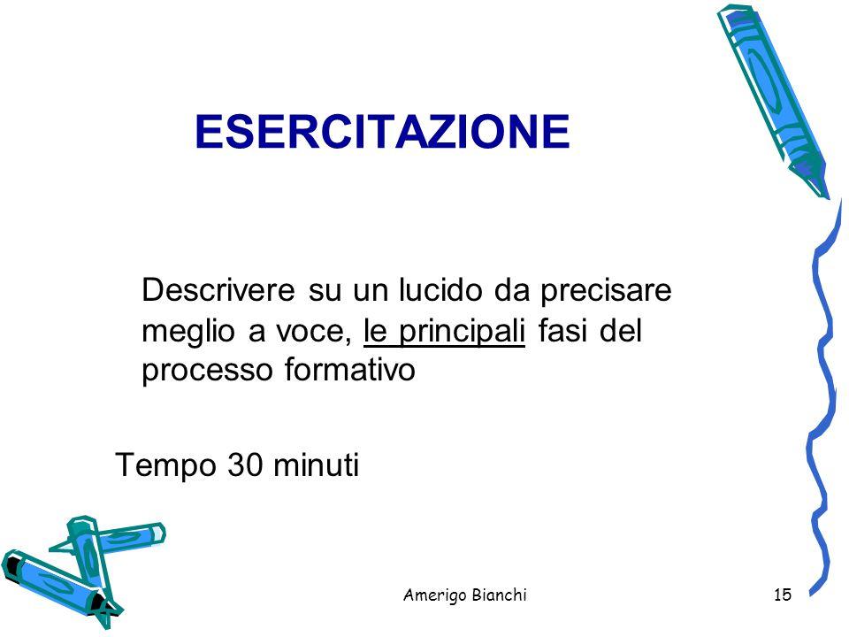 Amerigo Bianchi15 ESERCITAZIONE Descrivere su un lucido da precisare meglio a voce, le principali fasi del processo formativo Tempo 30 minuti
