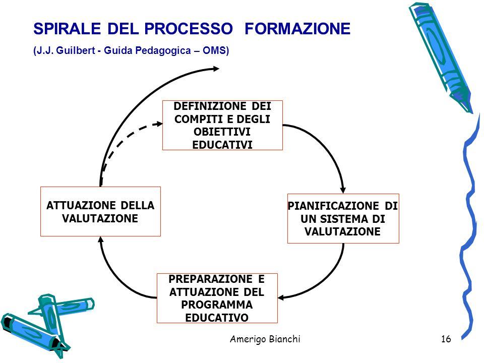 Amerigo Bianchi16 PREPARAZIONE E ATTUAZIONE DEL PROGRAMMA EDUCATIVO ATTUAZIONE DELLA VALUTAZIONE DEFINIZIONE DEI COMPITI E DEGLI OBIETTIVI EDUCATIVI PIANIFICAZIONE DI UN SISTEMA DI VALUTAZIONE SPIRALE DEL PROCESSO FORMAZIONE (J.J.