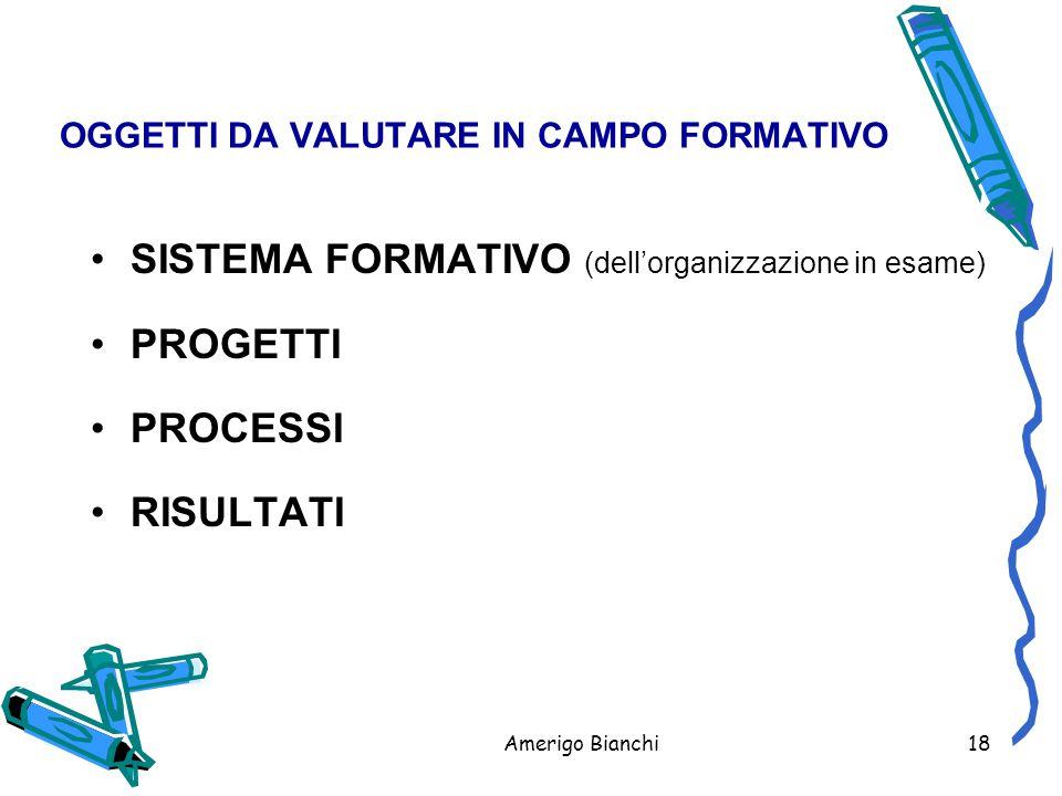 Amerigo Bianchi18 OGGETTI DA VALUTARE IN CAMPO FORMATIVO SISTEMA FORMATIVO (dell'organizzazione in esame) PROGETTI PROCESSI RISULTATI