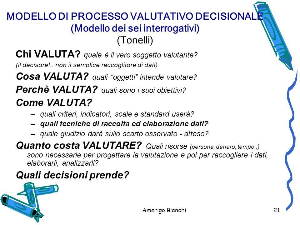 Amerigo Bianchi21 MODELLO DI PROCESSO VALUTATIVO DECISIONALE (Modello dei sei interrogativi) (Tonelli) Chi VALUTA.