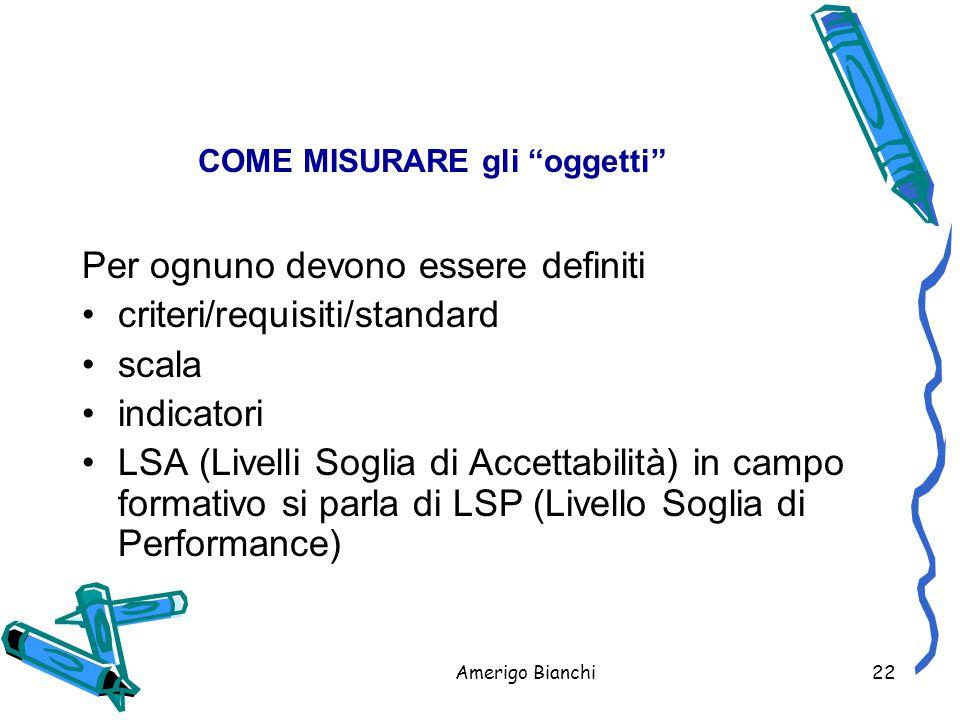 Amerigo Bianchi22 COME MISURARE gli oggetti Per ognuno devono essere definiti criteri/requisiti/standard scala indicatori LSA (Livelli Soglia di Accettabilità) in campo formativo si parla di LSP (Livello Soglia di Performance)