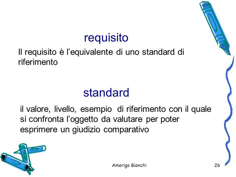 Amerigo Bianchi26 requisito Il requisito è l'equivalente di uno standard di riferimento standard il valore, livello, esempio di riferimento con il quale si confronta l'oggetto da valutare per poter esprimere un giudizio comparativo