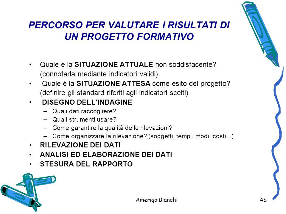 Amerigo Bianchi45 PERCORSO PER VALUTARE I RISULTATI DI UN PROGETTO FORMATIVO Quale è la SITUAZIONE ATTUALE non soddisfacente.