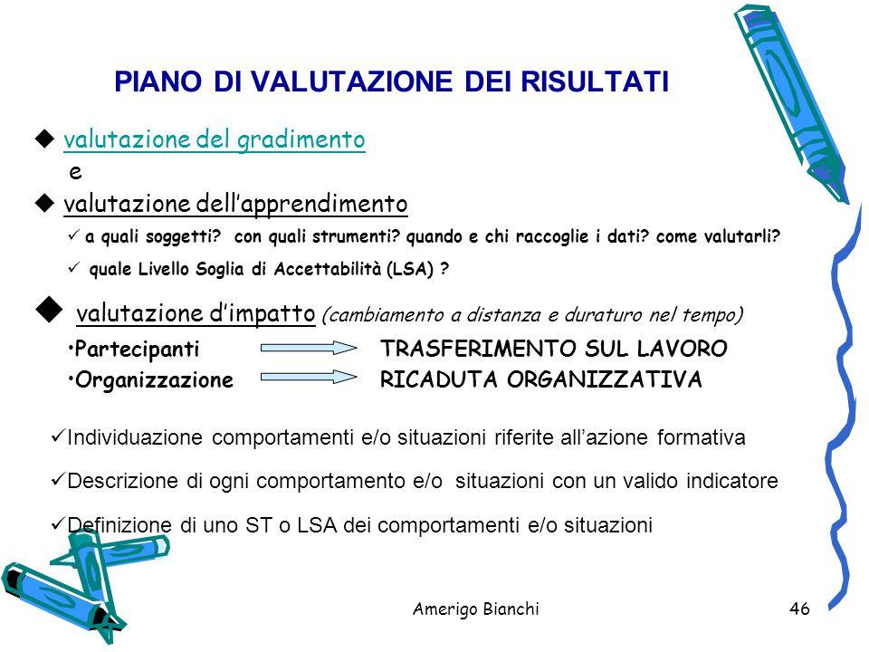 Amerigo Bianchi46 PIANO DI VALUTAZIONE DEI RISULTATI  valutazione del gradimentovalutazione del gradimento e  valutazione dell'apprendimento a quali soggetti.