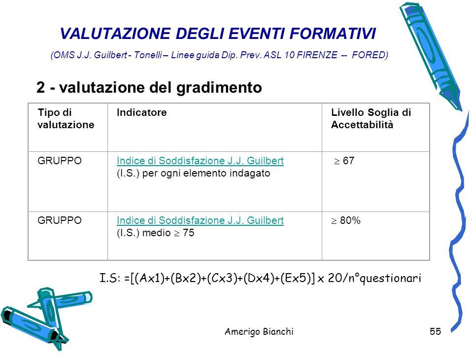 Amerigo Bianchi55 VALUTAZIONE DEGLI EVENTI FORMATIVI (OMS J.J.
