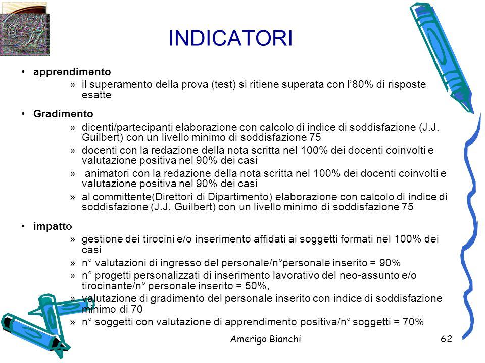 Amerigo Bianchi62 INDICATORI apprendimento »il superamento della prova (test) si ritiene superata con l'80% di risposte esatte Gradimento »dicenti/partecipanti elaborazione con calcolo di indice di soddisfazione (J.J.