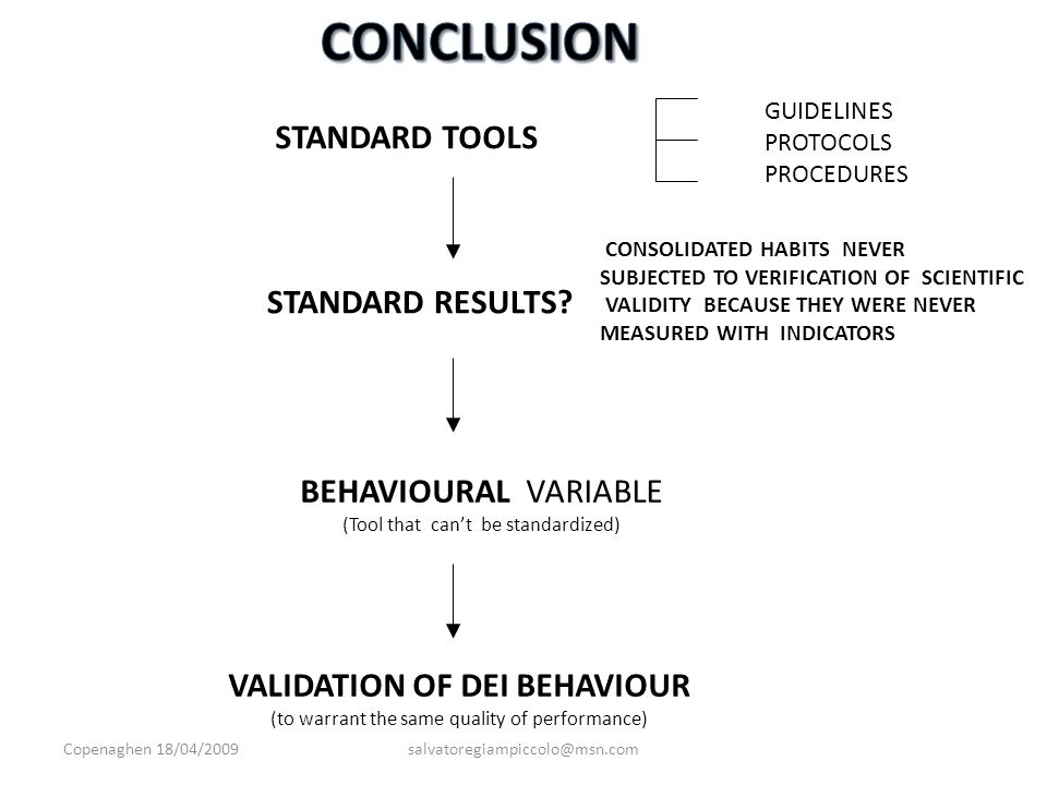 STANDARD TOOLS STANDARD RESULTS? GUIDELINES PROTOCOLS PROCEDURES BEHAVIOURAL VARIABLE (Tool that can't be standardized) VALIDATION OF DEI BEHAVIOUR (t