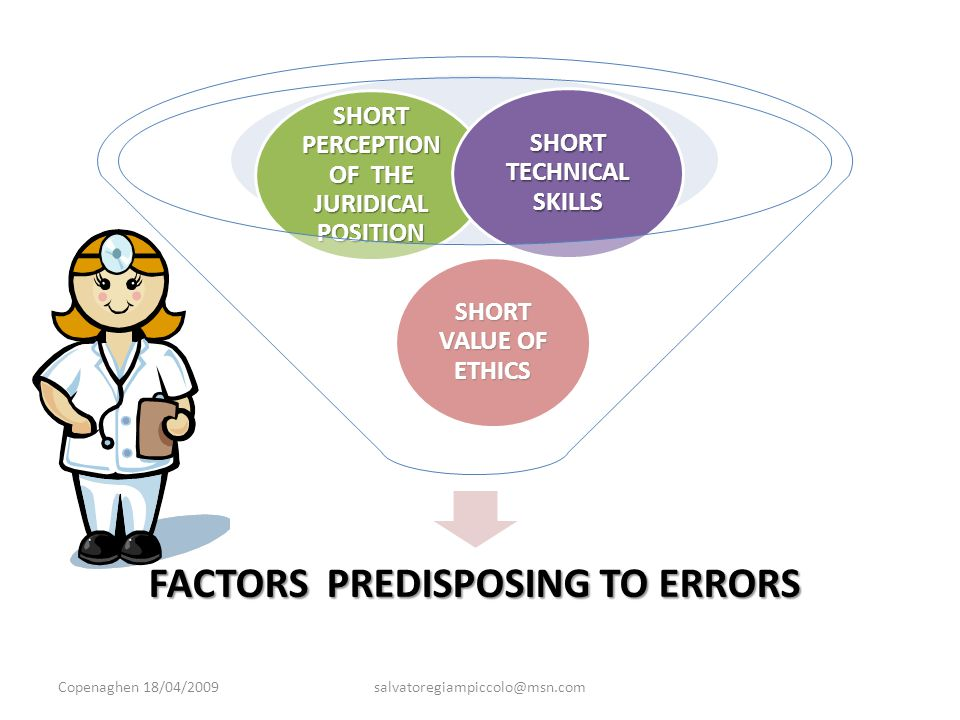 FACTORS PREDISPOSING TO ERRORS SHORT VALUE OF ETHICS SHORT PERCEPTION OF THE JURIDICAL POSITION SHORT TECHNICAL SKILLS Copenaghen 18/04/2009salvatoreg