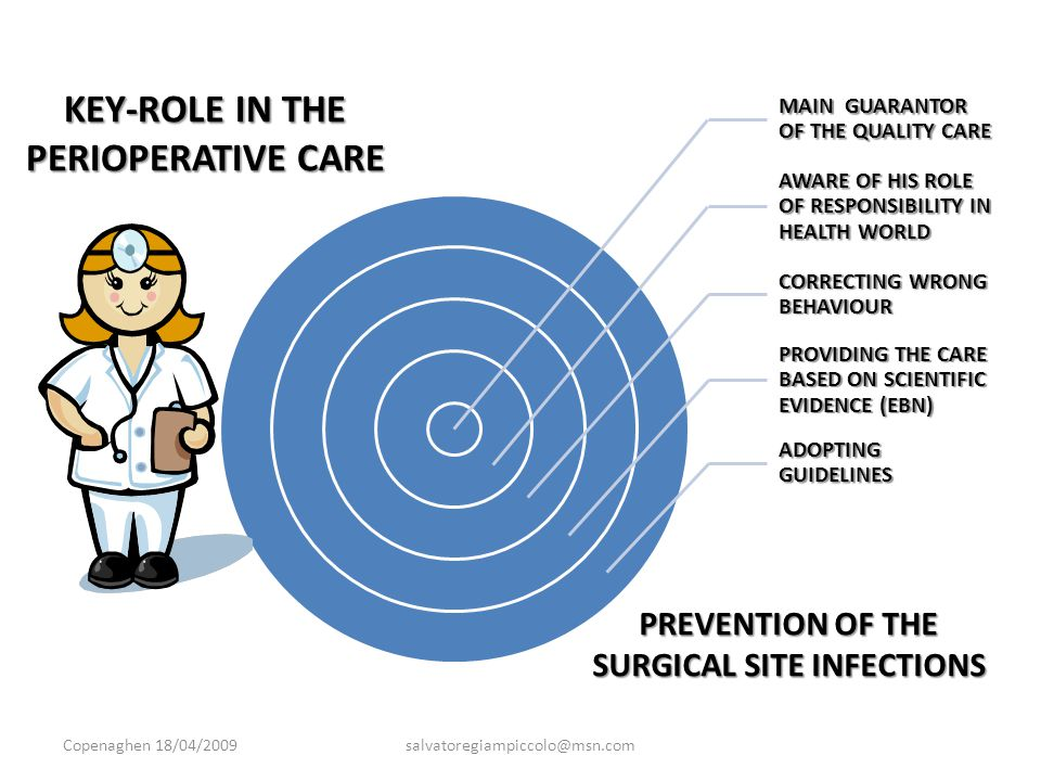 SOMETHING ABOUT SSI* 90% of SSI are contracted in the operating theatre Staff behaviour Importance of prevention *Surgical Site Infection Copenaghen 18/04/2009salvatoregiampiccolo@msn.com