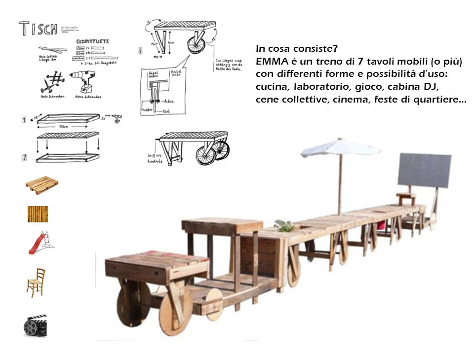 In cosa consiste? EMMA è un treno di 7 tavoli mobili (o più) con differenti forme e possibilità d'uso: cucina, laboratorio, gioco, cabina DJ, cene col