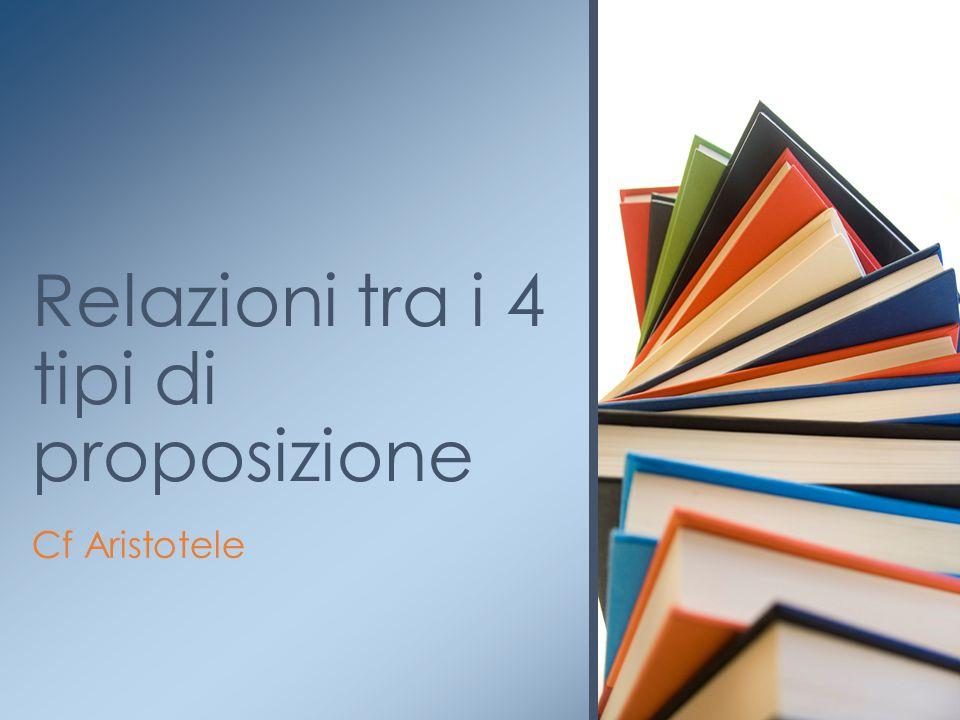 Cf Aristotele Relazioni tra i 4 tipi di proposizione