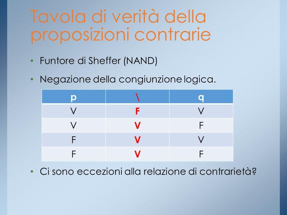 Sintesi delle inferenze immediate AEIO A V-FVF A F-Ind.