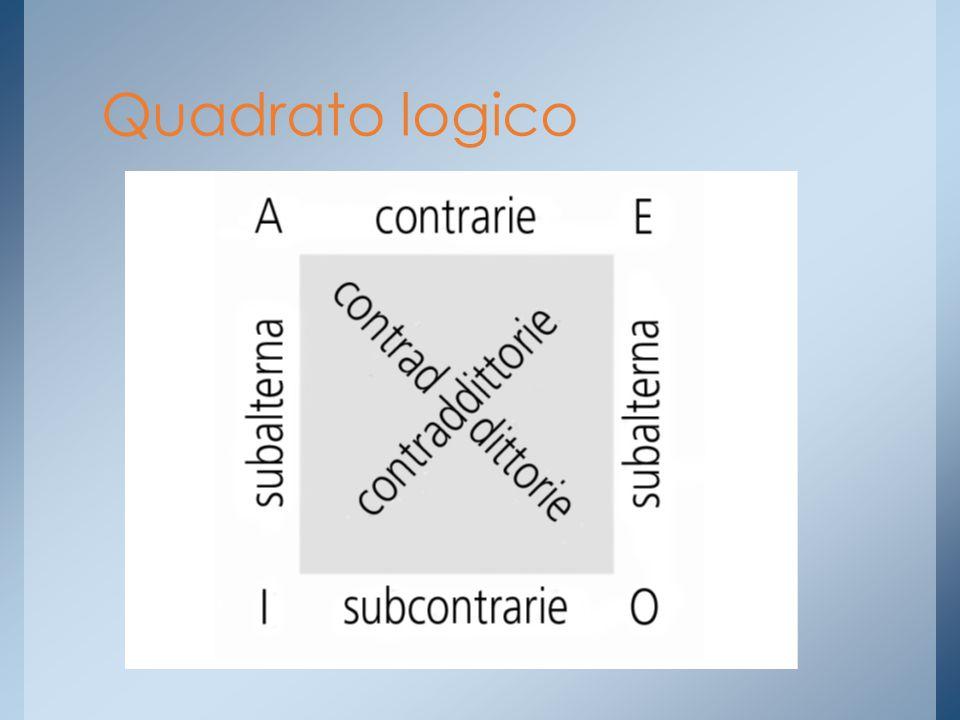 Se A è affermato di ogni B Premessa maggiore e B di ogni C Premessa minore Allora A è affermato di ogni C Conclusione Esempio aristotelico A sta per «perdere le foglie» B sta per «avere le foglie larghe» C sta per «essere una vite»