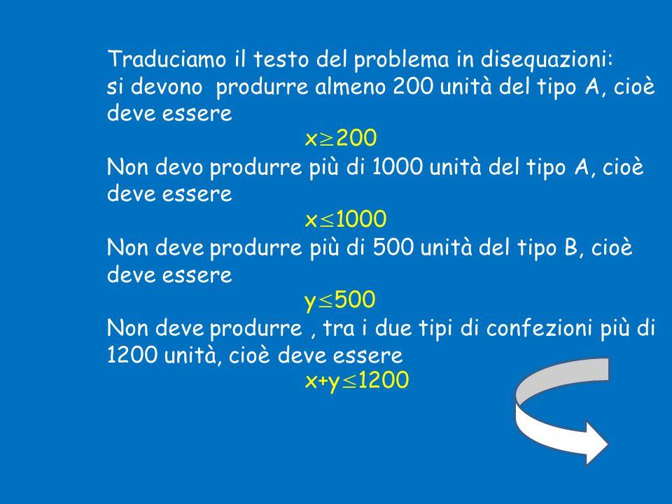 Il punto D ha coordinate(700,500) cioè in corrispondenza del punto D si producono 700 unità del tipo A e 500 unità del tipo B.