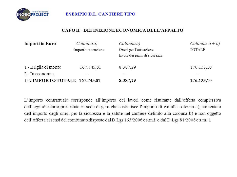 ESEMPIO D.L. CANTIERE TIPO CAPO II - DEFINIZIONE ECONOMICA DELL'APPALTO Importi in Euro Colonna a)Colonna b)Colonna a + b) Importo esecuzione Oneri pe