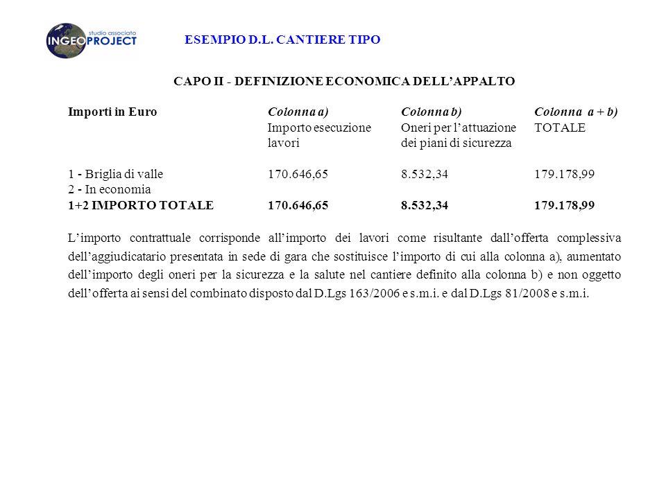 ESEMPIO D.L. CANTIERE TIPO CAPO II - DEFINIZIONE ECONOMICA DELL'APPALTO Importi in EuroColonna a)Colonna b)Colonna a + b) Importo esecuzioneOneri per