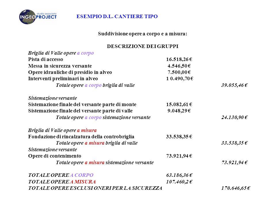 ESEMPIO D.L. CANTIERE TIPO Suddivisione opere a corpo e a misura: DESCRIZIONE DEI GRUPPI Briglia di Valle opere a corpo Pista di accesso16.518,26 € Me