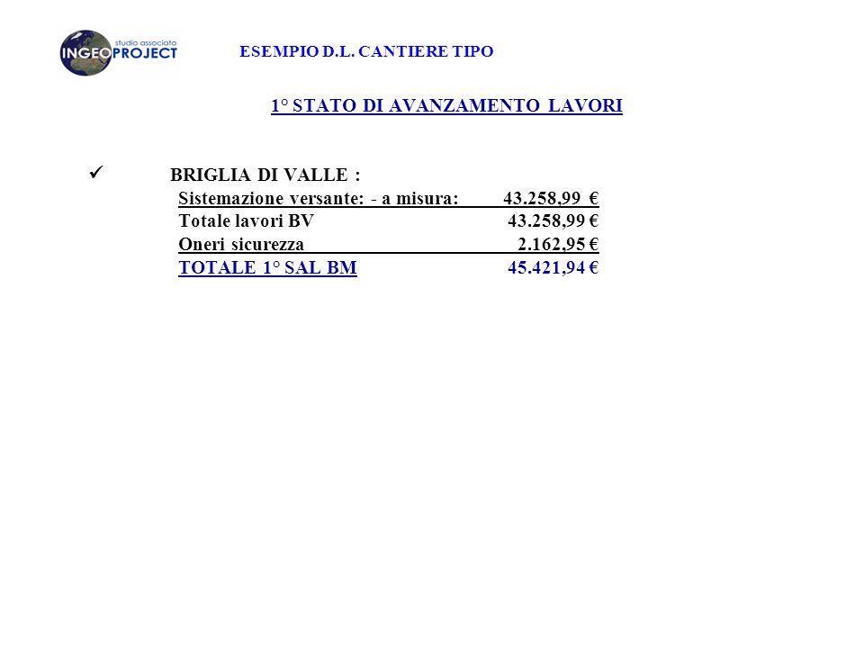 ESEMPIO D.L. CANTIERE TIPO 1° STATO DI AVANZAMENTO LAVORI BRIGLIA DI VALLE : Sistemazione versante: - a misura: 43.258,99 € Totale lavori BV 43.258,99