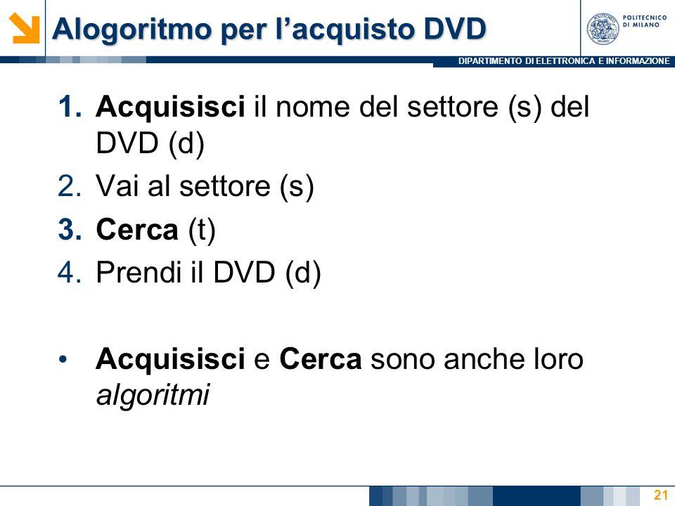 DIPARTIMENTO DI ELETTRONICA E INFORMAZIONE Alogoritmo per l'acquisto DVD 1.Acquisisci il nome del settore (s) del DVD (d) 2.Vai al settore (s) 3.Cerca (t) 4.Prendi il DVD (d) Acquisisci e Cerca sono anche loro algoritmi 21