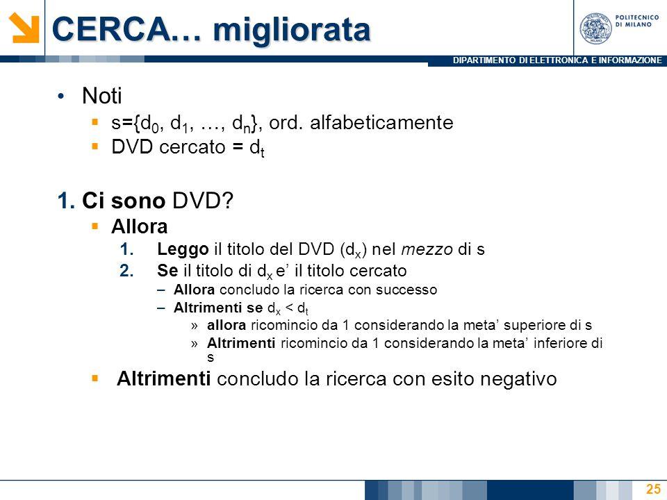 DIPARTIMENTO DI ELETTRONICA E INFORMAZIONE CERCA… migliorata Noti  s={d 0, d 1, …, d n }, ord. alfabeticamente  DVD cercato = d t 1.Ci sono DVD?  A