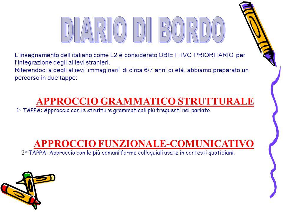 """L'insegnamento dell'italiano come L2 è considerato OBIETTIVO PRIORITARIO per l'integrazione degli allievi stranieri. Riferendoci a degli allievi """"imma"""